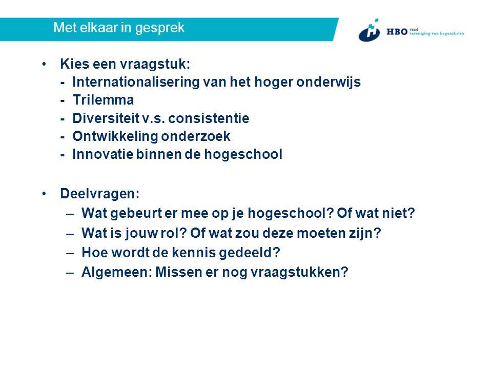 Met elkaar in gesprek Kies een vraagstuk: - Internationalisering van het hoger onderwijs - Trilemma - Diversiteit v.s.