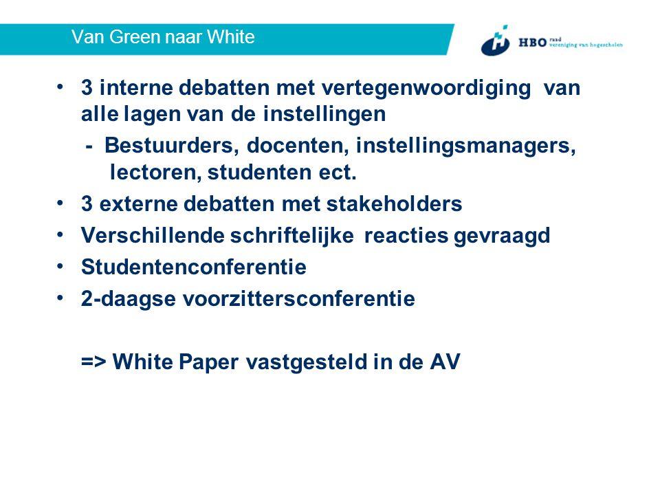 Van Green naar White 3 interne debatten met vertegenwoordiging van alle lagen van de instellingen - Bestuurders, docenten, instellingsmanagers, lectoren, studenten ect.