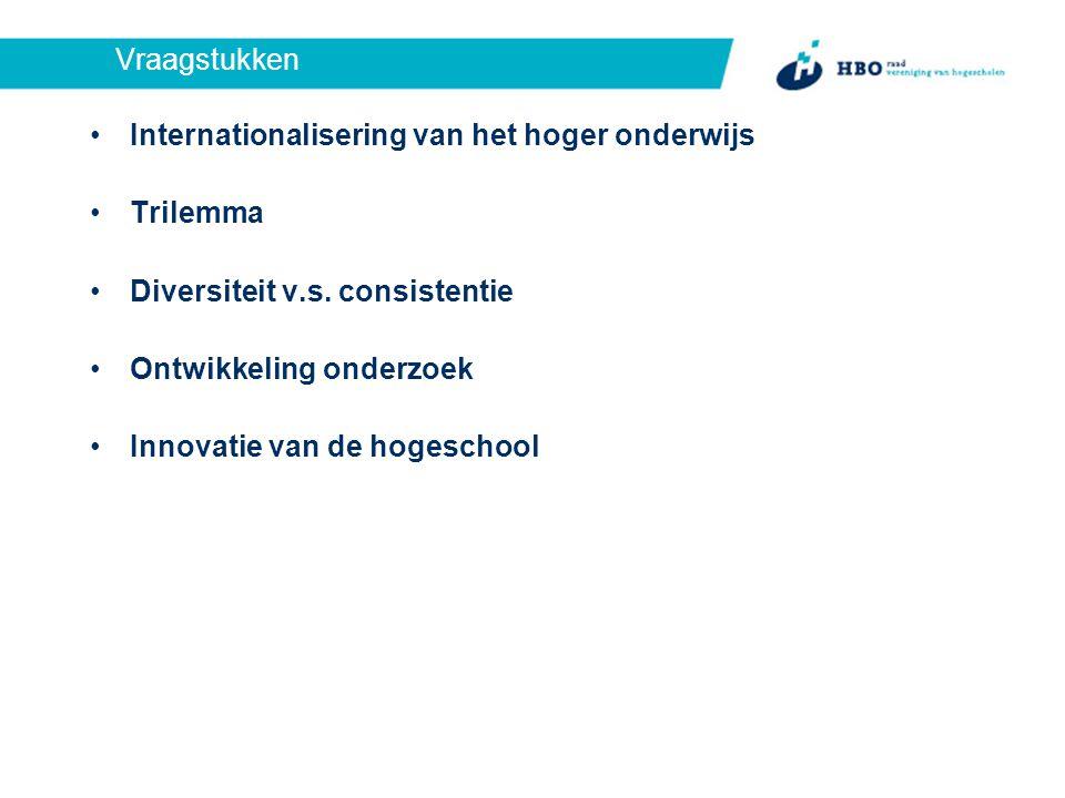 Vraagstukken Internationalisering van het hoger onderwijs Trilemma Diversiteit v.s.