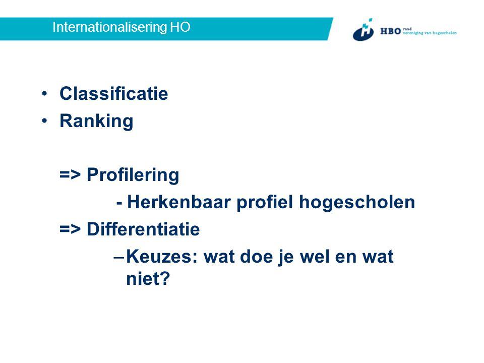 Internationalisering HO Classificatie Ranking => Profilering - Herkenbaar profiel hogescholen => Differentiatie –Keuzes: wat doe je wel en wat niet