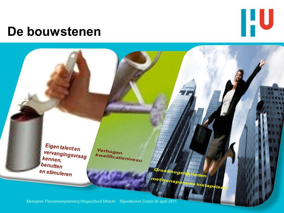 De bouwstenen Meerjaren Personeelsplanning Hogeschool Utrecht Bijeenkomst Zestor 26 april 201117