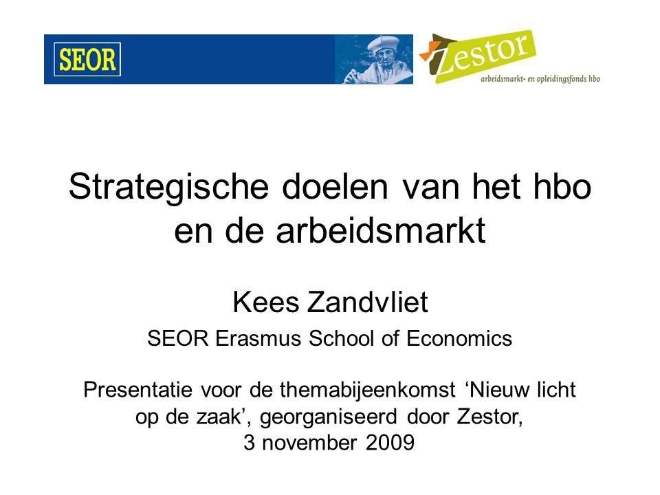 Strategische doelen van het hbo en de arbeidsmarkt Kees Zandvliet SEOR Erasmus School of Economics Presentatie voor de themabijeenkomst 'Nieuw licht op de zaak', georganiseerd door Zestor, 3 november 2009