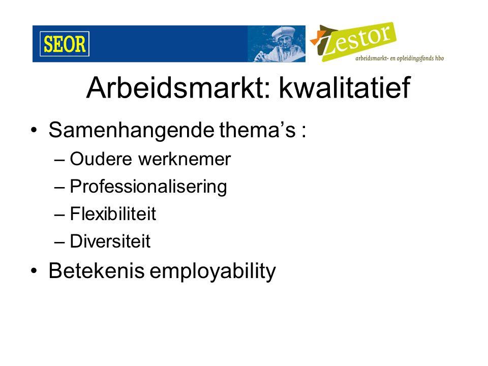 Arbeidsmarkt: kwalitatief Samenhangende thema's : –Oudere werknemer –Professionalisering –Flexibiliteit –Diversiteit Betekenis employability