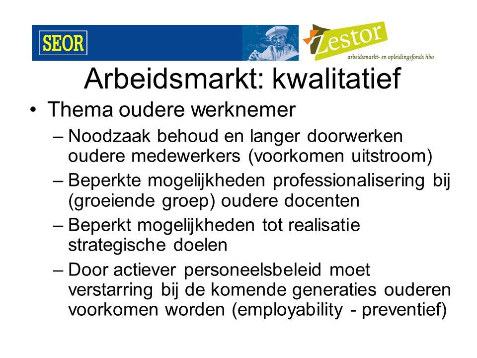 Arbeidsmarkt: kwalitatief Thema oudere werknemer –Noodzaak behoud en langer doorwerken oudere medewerkers (voorkomen uitstroom) –Beperkte mogelijkhede