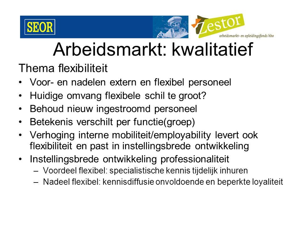 Arbeidsmarkt: kwalitatief Thema flexibiliteit Voor- en nadelen extern en flexibel personeel Huidige omvang flexibele schil te groot? Behoud nieuw inge