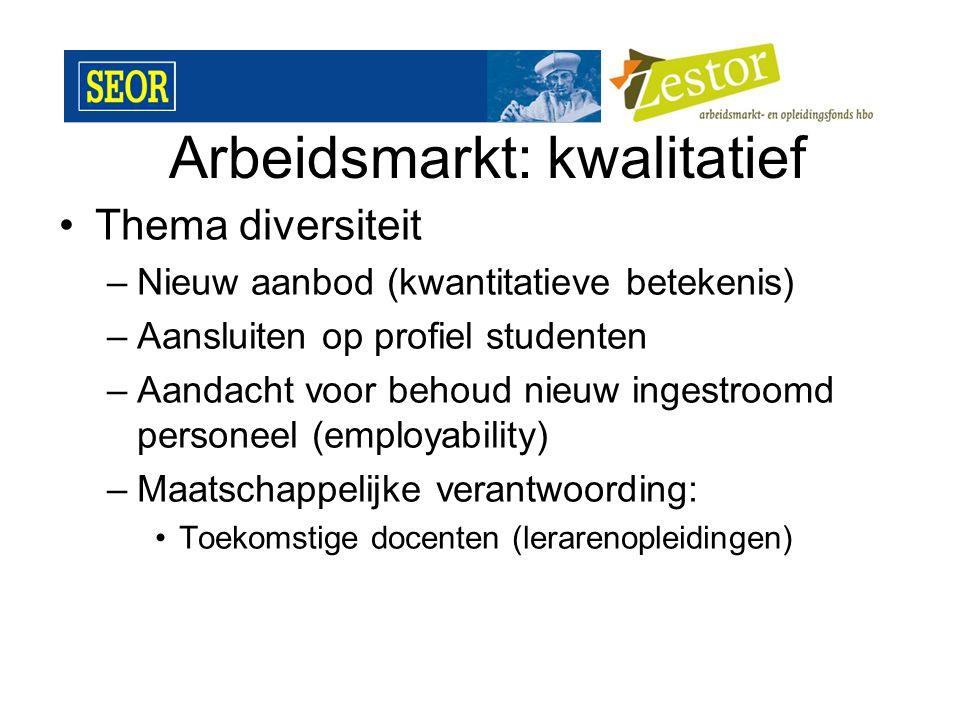 Arbeidsmarkt: kwalitatief Thema diversiteit –Nieuw aanbod (kwantitatieve betekenis) –Aansluiten op profiel studenten –Aandacht voor behoud nieuw ingestroomd personeel (employability) –Maatschappelijke verantwoording: Toekomstige docenten (lerarenopleidingen)
