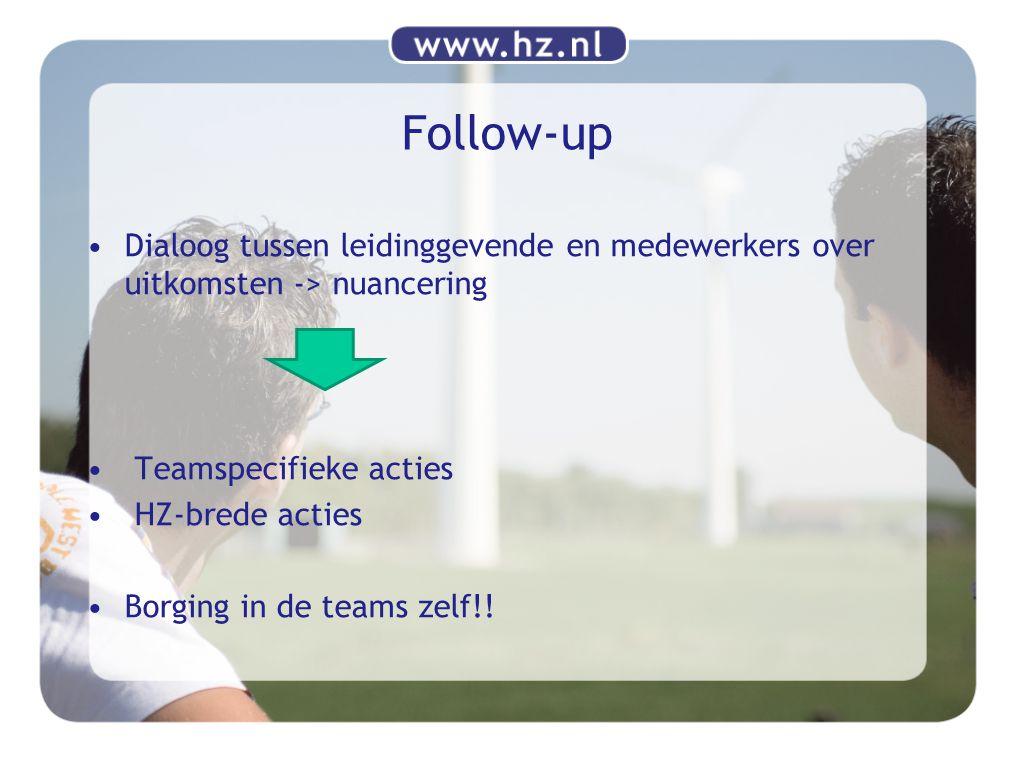 Follow-up Dialoog tussen leidinggevende en medewerkers over uitkomsten -> nuancering Teamspecifieke acties HZ-brede acties Borging in de teams zelf!!