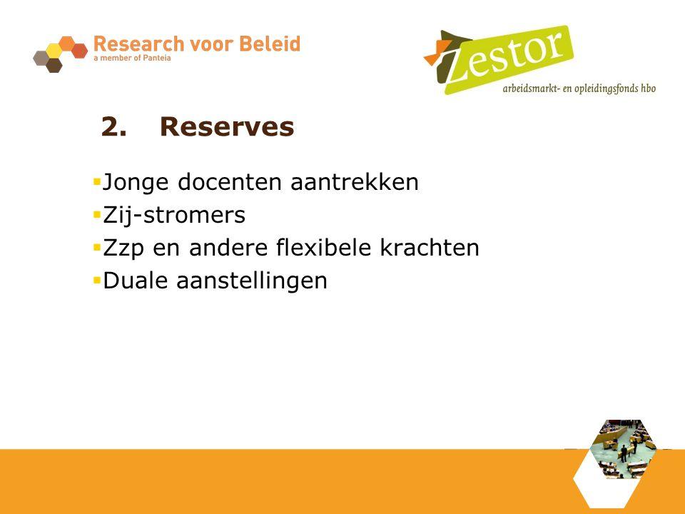 2.Reserves  Jonge docenten aantrekken  Zij-stromers  Zzp en andere flexibele krachten  Duale aanstellingen
