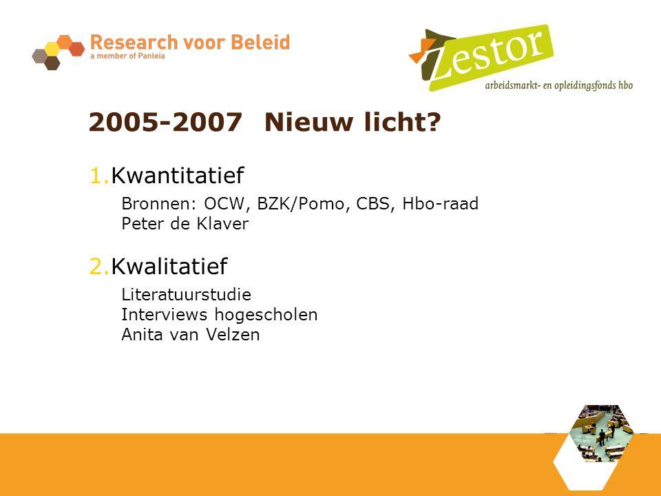 2005-2007 Nieuw licht? 1.Kwantitatief Bronnen: OCW, BZK/Pomo, CBS, Hbo-raad Peter de Klaver 2.Kwalitatief Literatuurstudie Interviews hogescholen Anit