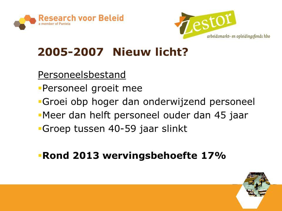 2005-2007 Nieuw licht? Personeelsbestand  Personeel groeit mee  Groei obp hoger dan onderwijzend personeel  Meer dan helft personeel ouder dan 45 j