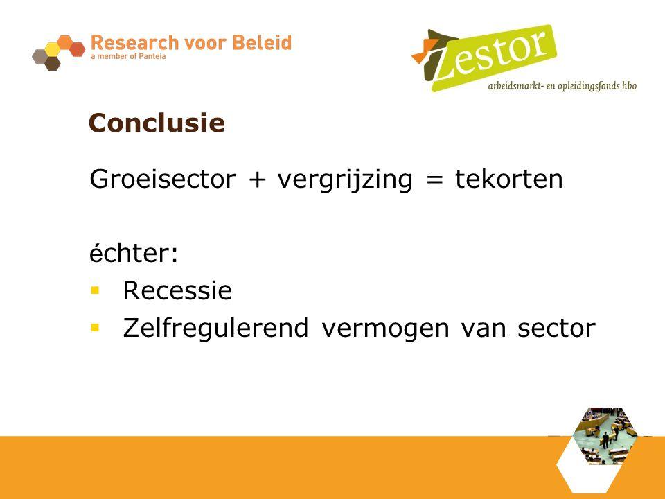 Conclusie Groeisector + vergrijzing = tekorten é chter:  Recessie  Zelfregulerend vermogen van sector