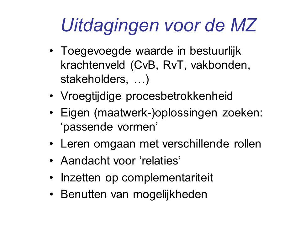 Uitdagingen voor de MZ Toegevoegde waarde in bestuurlijk krachtenveld (CvB, RvT, vakbonden, stakeholders, …) Vroegtijdige procesbetrokkenheid Eigen (m