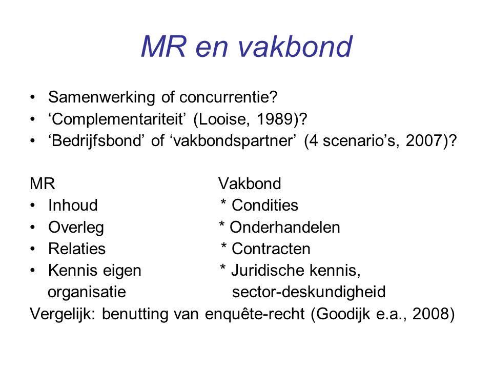 MR en vakbond Samenwerking of concurrentie? 'Complementariteit' (Looise, 1989)? 'Bedrijfsbond' of 'vakbondspartner' (4 scenario's, 2007)? MR Vakbond I