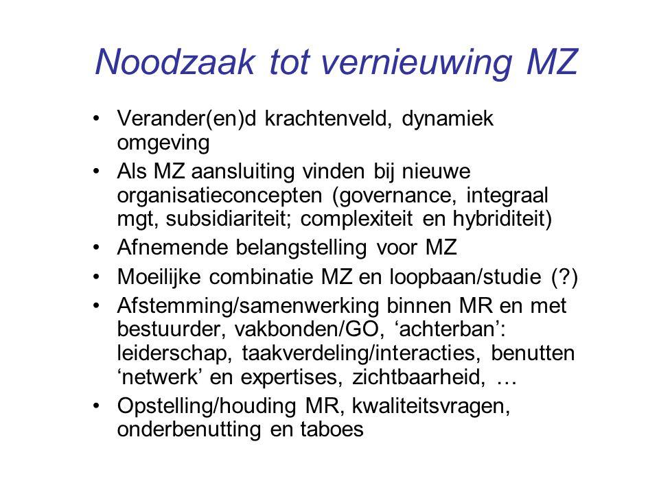 Noodzaak tot vernieuwing MZ Verander(en)d krachtenveld, dynamiek omgeving Als MZ aansluiting vinden bij nieuwe organisatieconcepten (governance, integraal mgt, subsidiariteit; complexiteit en hybriditeit) Afnemende belangstelling voor MZ Moeilijke combinatie MZ en loopbaan/studie ( ) Afstemming/samenwerking binnen MR en met bestuurder, vakbonden/GO, 'achterban': leiderschap, taakverdeling/interacties, benutten 'netwerk' en expertises, zichtbaarheid, … Opstelling/houding MR, kwaliteitsvragen, onderbenutting en taboes