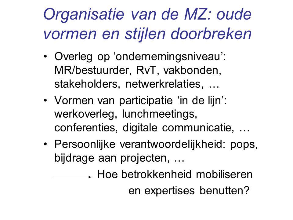 Organisatie van de MZ: oude vormen en stijlen doorbreken Overleg op 'ondernemingsniveau': MR/bestuurder, RvT, vakbonden, stakeholders, netwerkrelaties