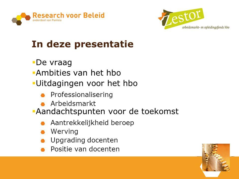 In deze presentatie  De vraag  Ambities van het hbo  Uitdagingen voor het hbo Professionalisering Arbeidsmarkt  Aandachtspunten voor de toekomst Aantrekkelijkheid beroep Werving Upgrading docenten Positie van docenten