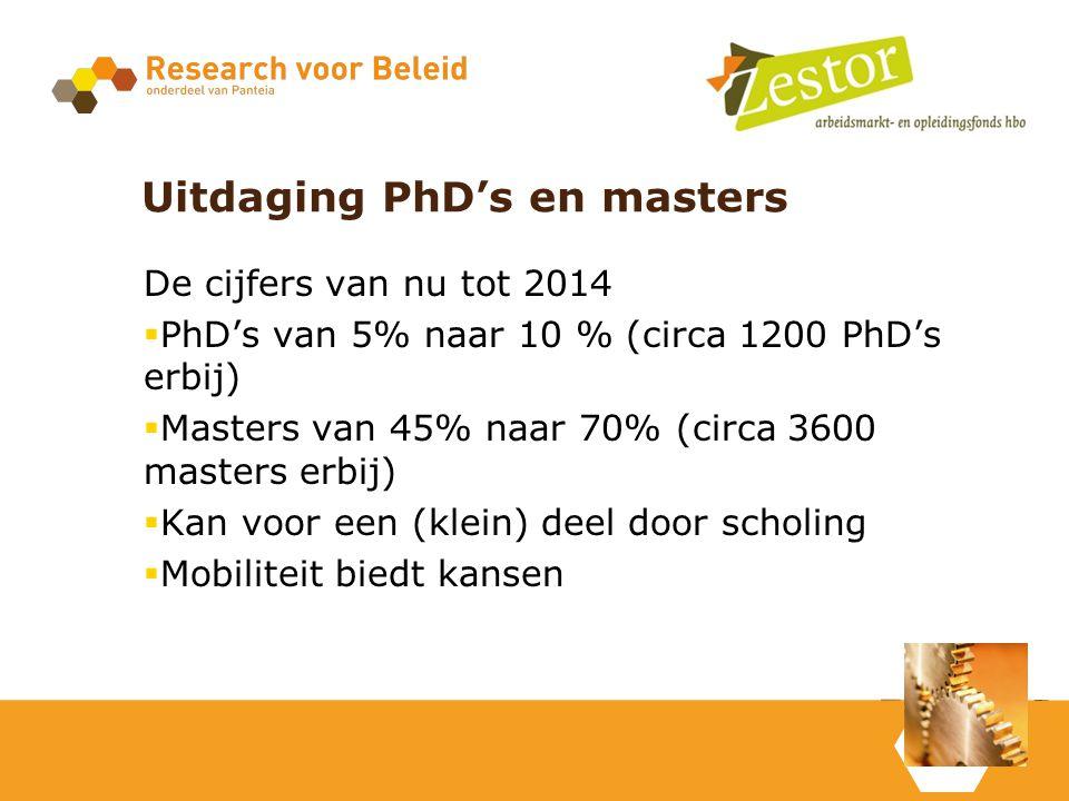 Uitdaging PhD's en masters De cijfers van nu tot 2014  PhD's van 5% naar 10 % (circa 1200 PhD's erbij)  Masters van 45% naar 70% (circa 3600 masters
