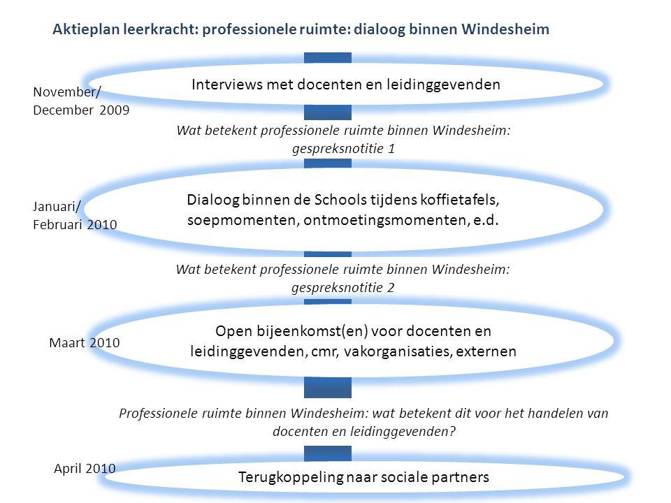 Aktieplan leerkracht: professionele ruimte: dialoog binnen Windesheim Interviews met docenten en leidinggevenden Dialoog binnen de Schools tijdens koffietafels, soepmomenten, ontmoetingsmomenten, e.d.