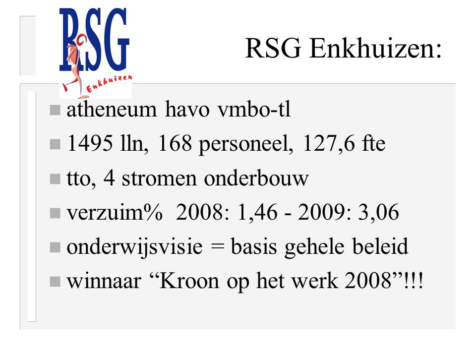 RSG Enkhuizen: n atheneum havo vmbo-tl n 1495 lln, 168 personeel, 127,6 fte n tto, 4 stromen onderbouw n verzuim% 2008: 1,46 - 2009: 3,06 n onderwijsvisie = basis gehele beleid n winnaar Kroon op het werk 2008 !!!