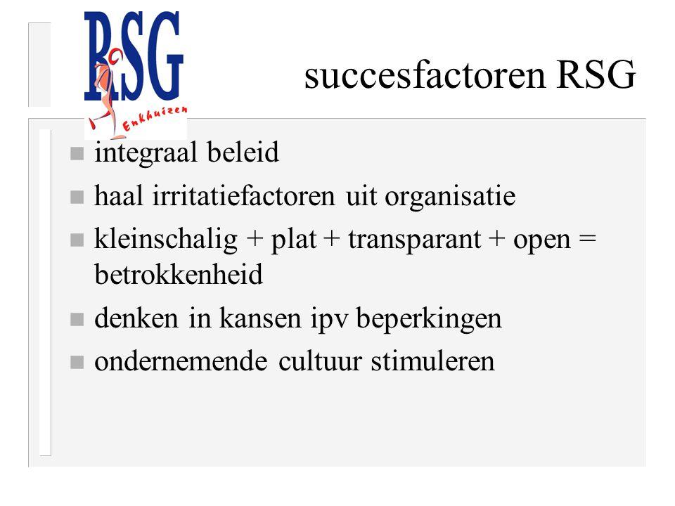 succesfactoren RSG n integraal beleid n haal irritatiefactoren uit organisatie n kleinschalig + plat + transparant + open = betrokkenheid n denken in kansen ipv beperkingen n ondernemende cultuur stimuleren