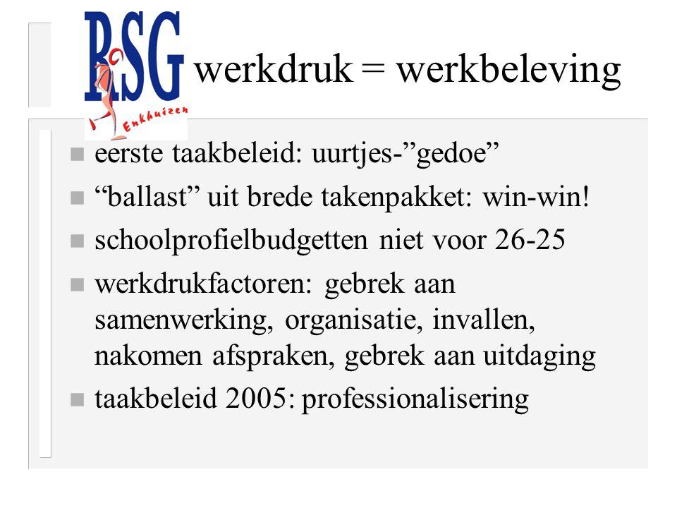 """werkdruk = werkbeleving n eerste taakbeleid: uurtjes-""""gedoe"""" n """"ballast"""" uit brede takenpakket: win-win! n schoolprofielbudgetten niet voor 26-25 n we"""
