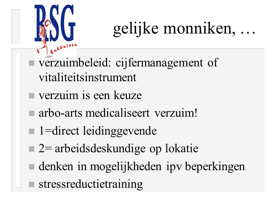 gelijke monniken, … n verzuimbeleid: cijfermanagement of vitaliteitsinstrument n verzuim is een keuze n arbo-arts medicaliseert verzuim.