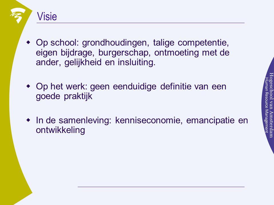 Visie  Op school: grondhoudingen, talige competentie, eigen bijdrage, burgerschap, ontmoeting met de ander, gelijkheid en insluiting.