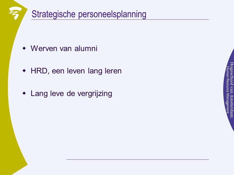 Strategische personeelsplanning  Werven van alumni  HRD, een leven lang leren  Lang leve de vergrijzing