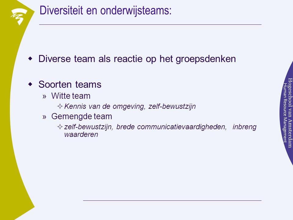 Diversiteit en onderwijsteams:  Diverse team als reactie op het groepsdenken  Soorten teams »Witte team  Kennis van de omgeving, zelf-bewustzijn »Gemengde team  zelf-bewustzijn, brede communicatievaardigheden, inbreng waarderen