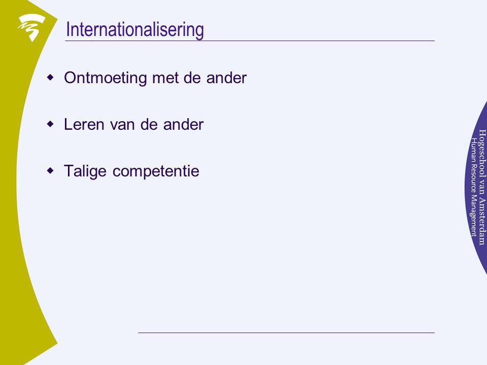 Internationalisering  Ontmoeting met de ander  Leren van de ander  Talige competentie