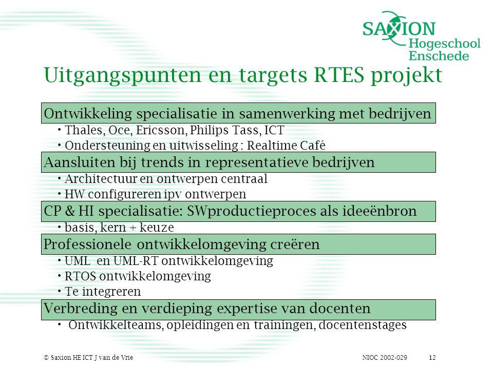 NIOC 2002-029© Saxion HE ICT J van de Vrie12 Uitgangspunten en targets RTES projekt Ontwikkeling specialisatie in samenwerking met bedrijven Thales, O
