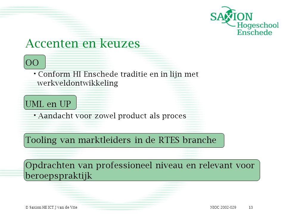 NIOC 2002-029© Saxion HE ICT J van de Vrie13 Accenten en keuzes OO Conform HI Enschede traditie en in lijn met werkveldontwikkeling UML en UP Aandacht voor zowel product als proces Tooling van marktleiders in de RTES branche Opdrachten van professioneel niveau en relevant voor beroepspraktijk