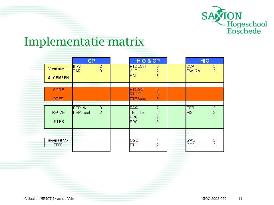 NIOC 2002-029© Saxion HE ICT J van de Vrie14 Implementatie matrix