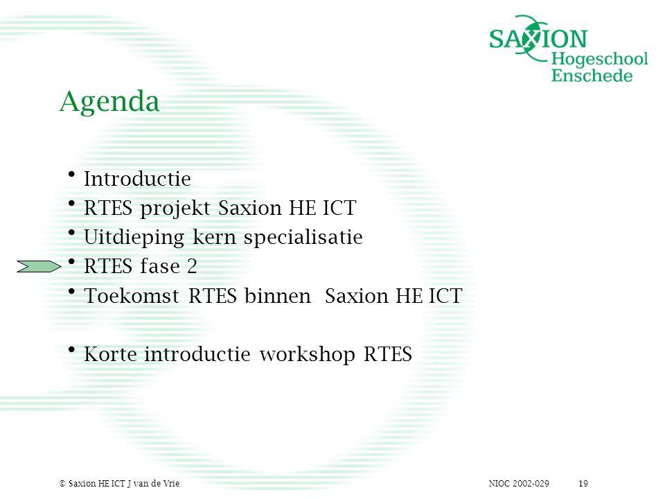 NIOC 2002-029© Saxion HE ICT J van de Vrie19 Agenda Introductie RTES projekt Saxion HE ICT Uitdieping kern specialisatie RTES fase 2 Toekomst RTES binnen Saxion HE ICT Korte introductie workshop RTES