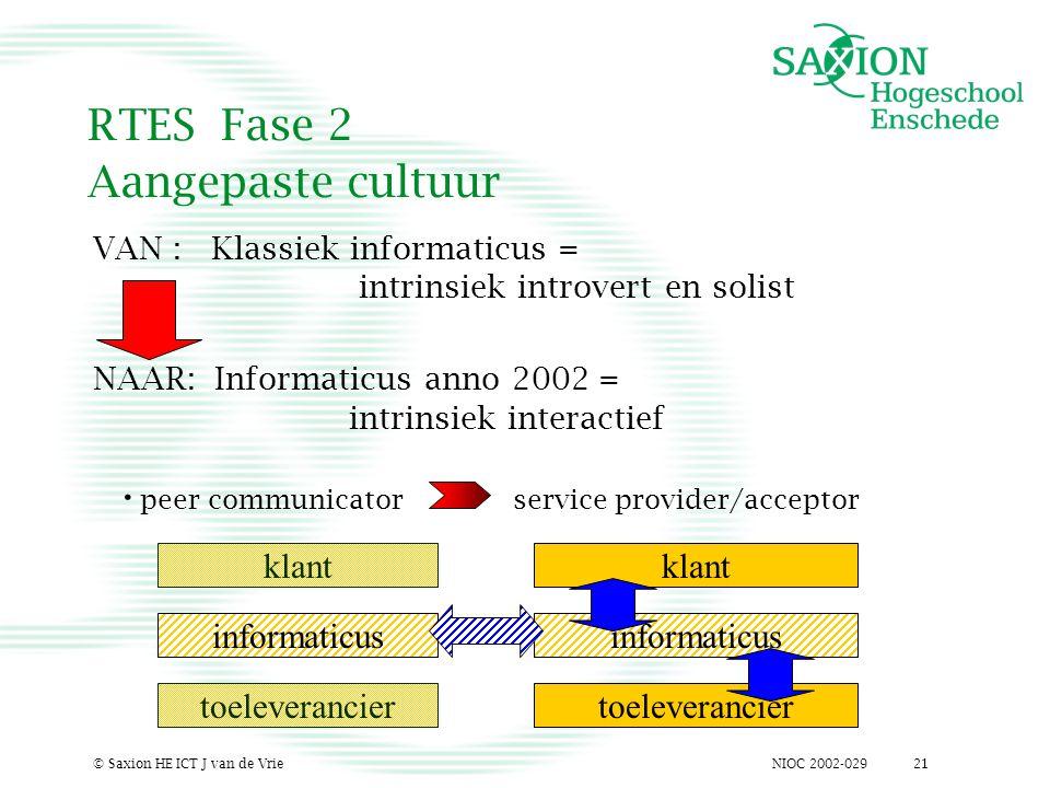 NIOC 2002-029© Saxion HE ICT J van de Vrie21 RTES Fase 2 Aangepaste cultuur VAN : Klassiek informaticus = intrinsiek introvert en solist NAAR: Informa