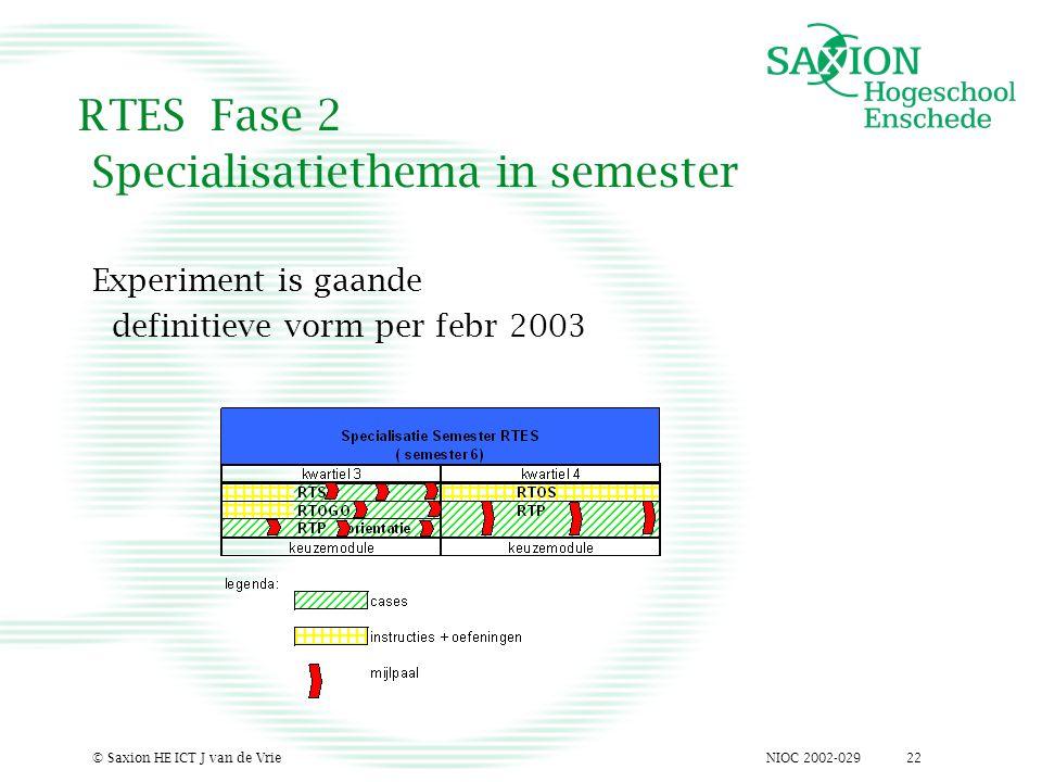 NIOC 2002-029© Saxion HE ICT J van de Vrie22 RTES Fase 2 Specialisatiethema in semester Experiment is gaande definitieve vorm per febr 2003