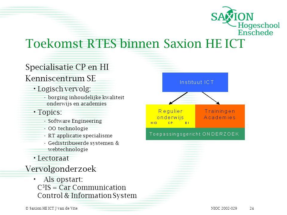 NIOC 2002-029© Saxion HE ICT J van de Vrie24 Toekomst RTES binnen Saxion HE ICT Specialisatie CP en HI Kenniscentrum SE Logisch vervolg: borging inhou