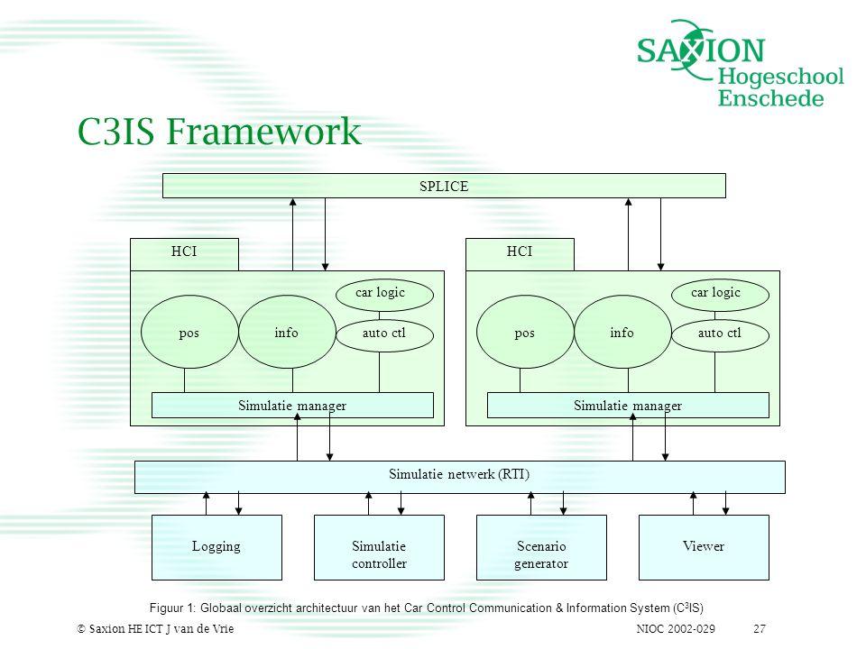 NIOC 2002-029© Saxion HE ICT J van de Vrie27 C3IS Framework Figuur 1: Globaal overzicht architectuur van het Car Control Communication & Information S