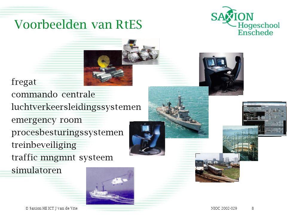NIOC 2002-029© Saxion HE ICT J van de Vrie8 Voorbeelden van RtES fregat commando centrale luchtverkeersleidingssystemen emergency room procesbesturingssystemen treinbeveiliging traffic mngmnt systeem simulatoren