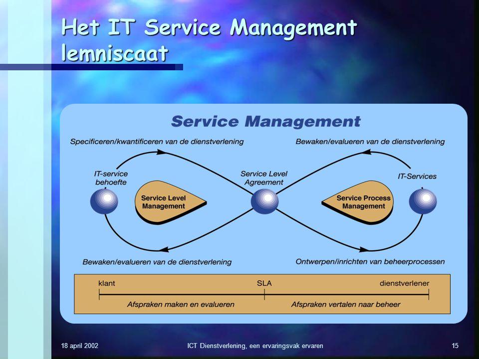 18 april 2002ICT Dienstverlening, een ervaringsvak ervaren15 Het IT Service Management lemniscaat
