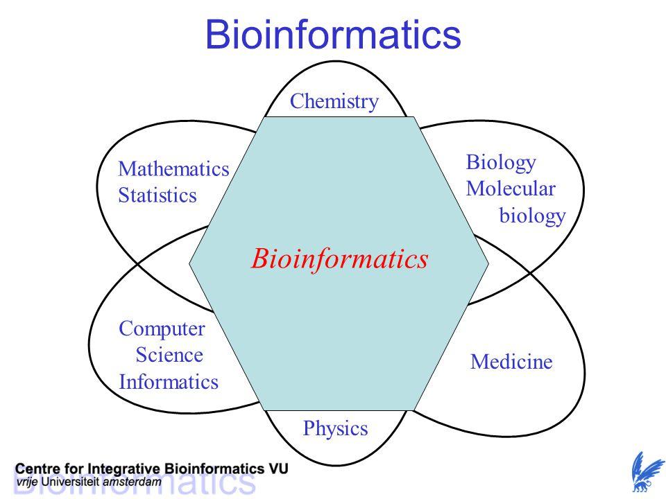 Mathematics Statistics Computer Science Informatics Biology Molecular biology Medicine Chemistry Physics Bioinformatics