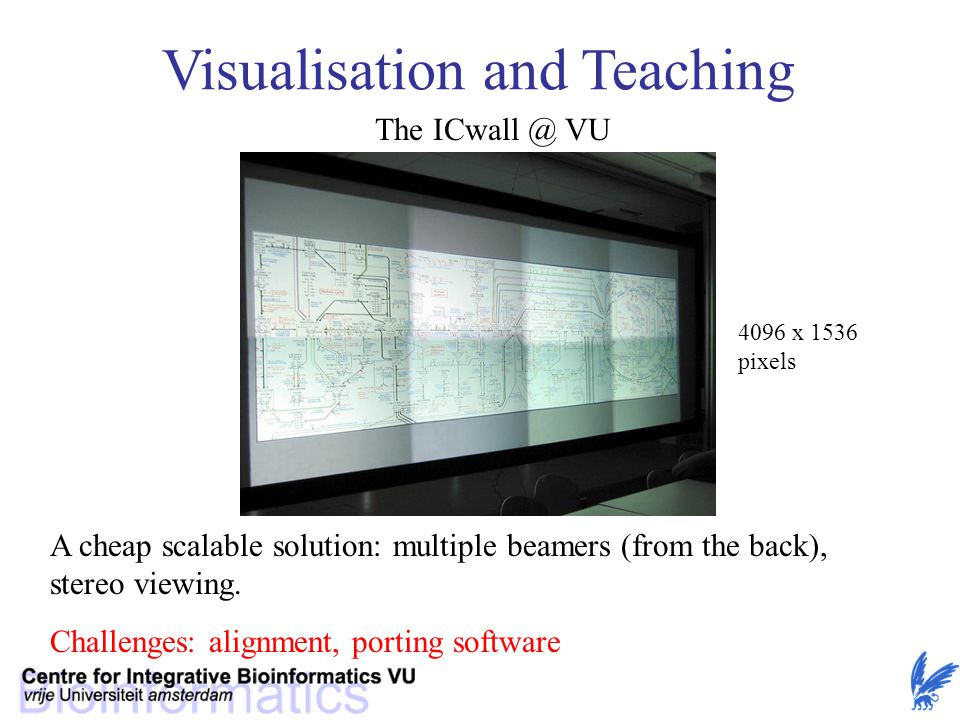 Visualisation and Teaching The ICwall @ VU A cheap scalable solution: multiple beamers (from the back), stereo viewing. Challenges: alignment, porting