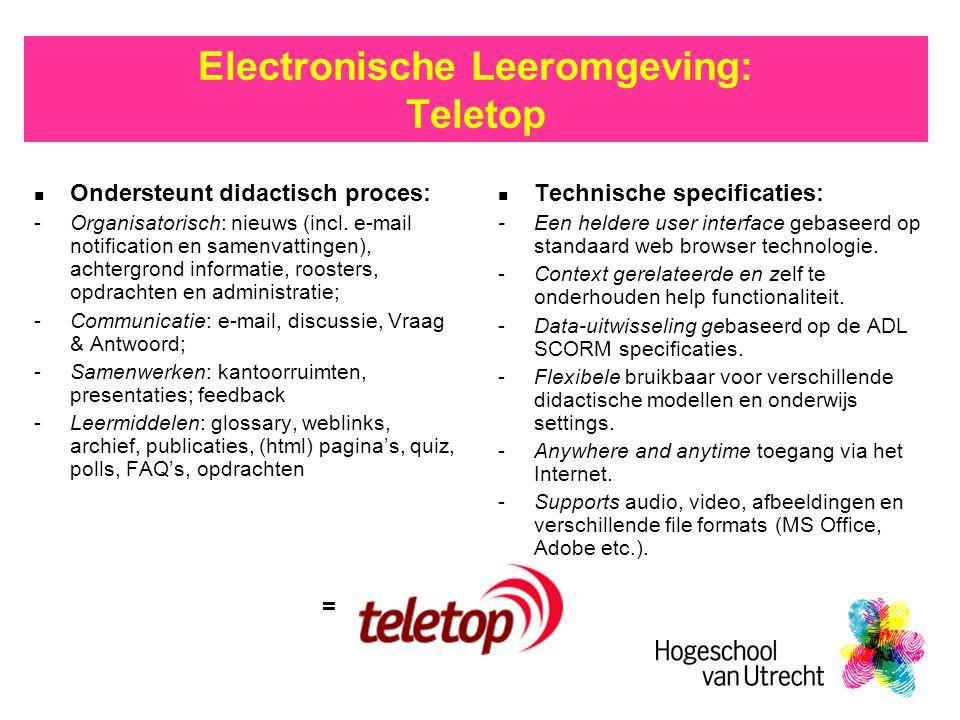 Electronische Leeromgeving: Teletop Ondersteunt didactisch proces: -Organisatorisch: nieuws (incl.