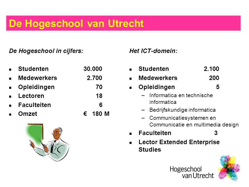 De Hogeschool van Utrecht De Hogeschool in cijfers: Studenten30.000 Medewerkers 2.700 Opleidingen 70 Lectoren 18 Faculteiten 6 Omzet€ 180 M Het ICT-domein: Studenten 2.100 Medewerkers 200 Opleidingen 5 –Informatica en technische informatica –Bedrijfskundige informatica –Communicatiesystemen en Communicatie en multimedia design Faculteiten 3 Lector Extended Enterprise Studies