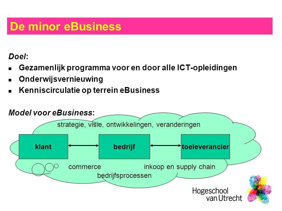 De minor eBusiness Doel: Gezamenlijk programma voor en door alle ICT-opleidingen Onderwijsvernieuwing Kenniscirculatie op terrein eBusiness Model voor eBusiness: klantbedrijftoeleverancier commerce bedrijfsprocessen inkoop en supply chain strategie, visie, ontwikkelingen, veranderingen