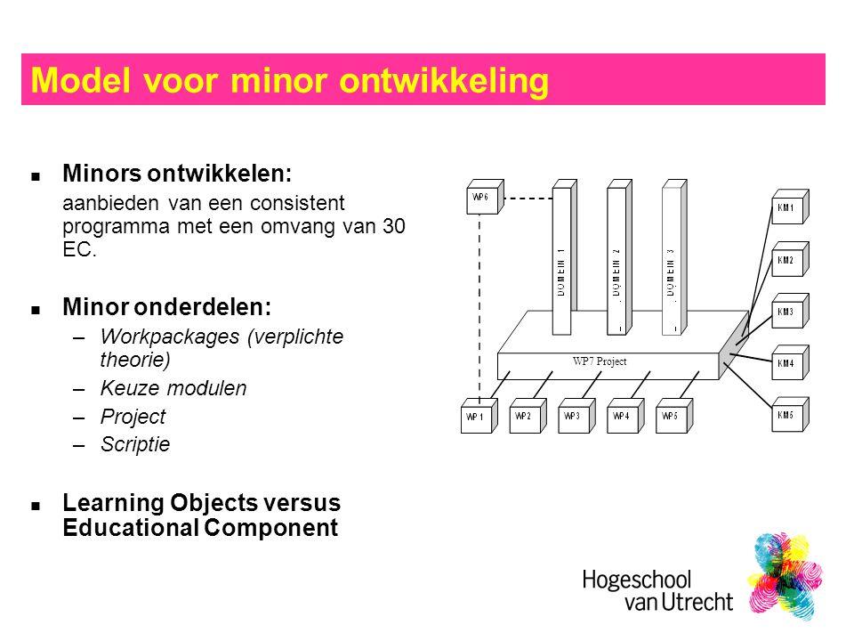 Model voor minor ontwikkeling Minors ontwikkelen: aanbieden van een consistent programma met een omvang van 30 EC.
