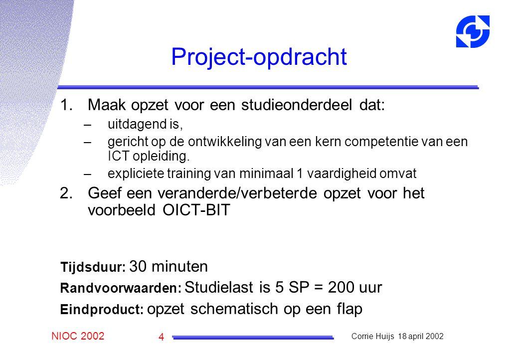 NIOC 2002 Corrie Huijs 18 april 2002 5 Project-opdracht (vervolg) Geef op basis van het voorbeeld en eigen ervaring aan wat belangrijke facetten en keuzes zijn bij: 1.Uitdagen 2.Competentiegericht onderwijs