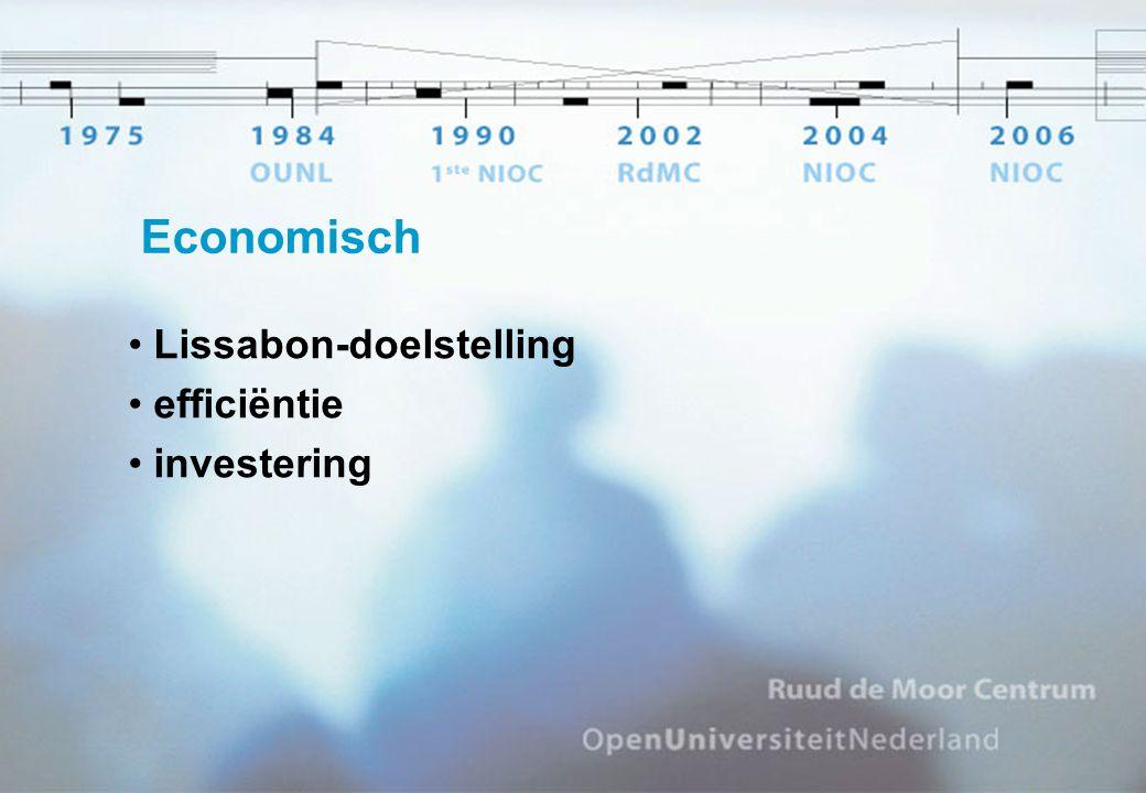 Economisch Lissabon-doelstelling efficiëntie investering