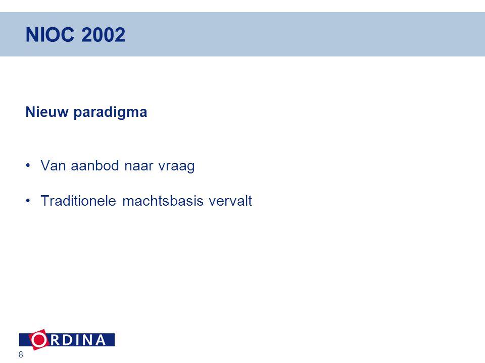 8 NIOC 2002 Nieuw paradigma Van aanbod naar vraag Traditionele machtsbasis vervalt