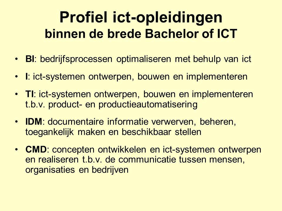 Profiel ict-opleidingen binnen de brede Bachelor of ICT BI: bedrijfsprocessen optimaliseren met behulp van ict I: ict-systemen ontwerpen, bouwen en im